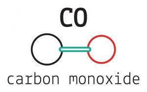 A szén-monoxid mérgezés: Ön veszélyben van?